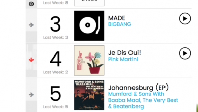 """Photo of Olamide's """"The Glory"""" Debuts At #6 On Billboard Top World Albums Chart"""